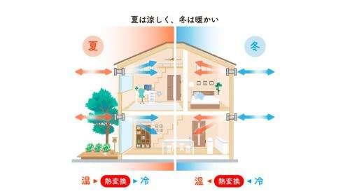 image 冬場、炭の家にはどんな効果がある?